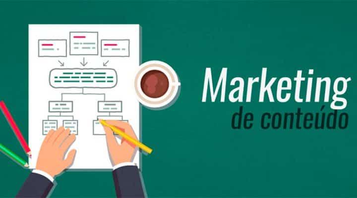 10 Passos para Você Trabalhar o seu Marketing de Conteúdo – Confira!